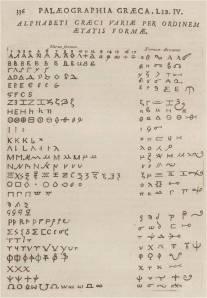 alphabet grec Montfaucon
